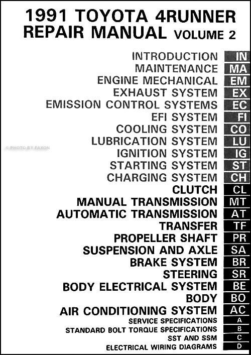 1991 toyota 4runner repair shop manual set original rh faxonautoliterature com 91 toyota 4runner radio wiring diagram 91 toyota 4runner radio wiring diagram