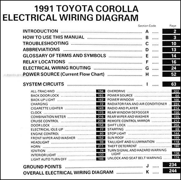 1991 toyota corolla wiring diagram manual original 2007 toyota camry wiring diagram