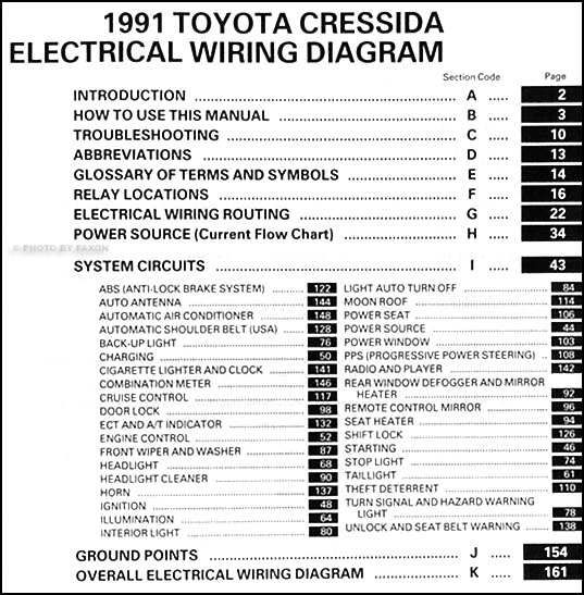 1991 toyota camry window wiring diagram 1991 wiring diagrams online