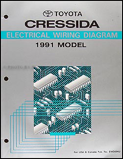 toyota features manual original 1991 toyota cressida wiring diagram manual original