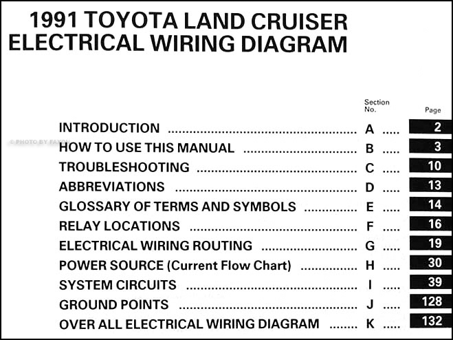 1991ToyotaLandCruiserWD TOC 1991 toyota land cruiser wiring diagram manual original toyota land cruiser wiring diagram at bakdesigns.co