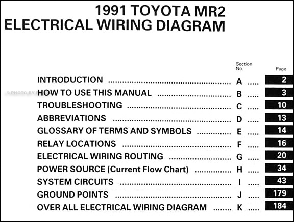 1991 Toyota MR2 Wiring Diagram Manual Original – Toyota Mr2 Wiring Diagram