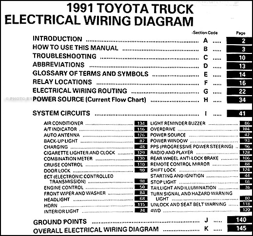 1991 toyota pickup truck wiring diagram manual rh faxonautoliterature com Toyota Electrical Wiring Diagram 91 toyota camry stereo wiring diagram