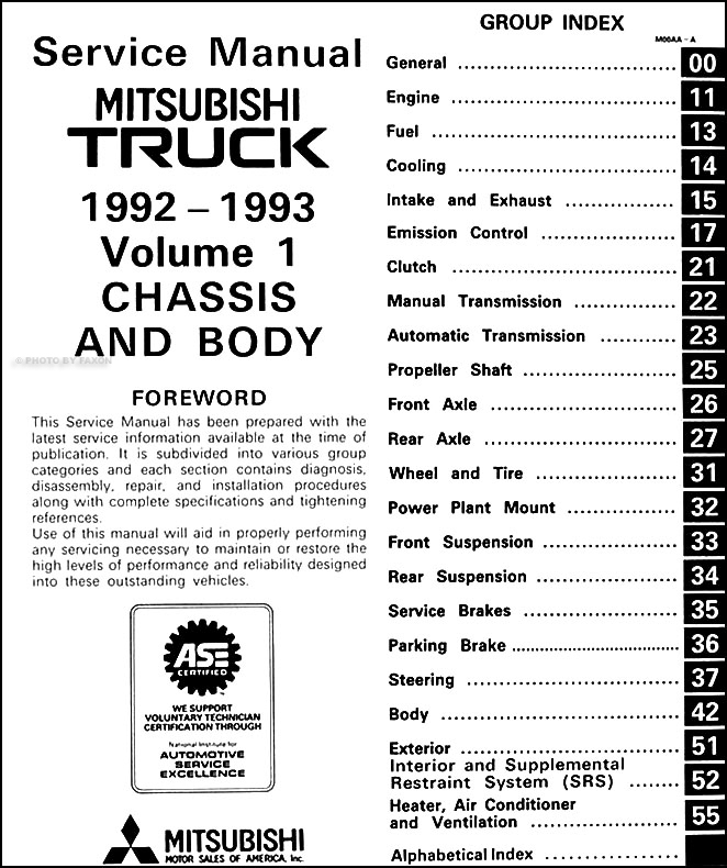 1992 1993 mitsubishi mighty max truck repair shop manual set original rh faxonautoliterature com mitsubishi mighty max service manual mitsubishi mighty max repair manual