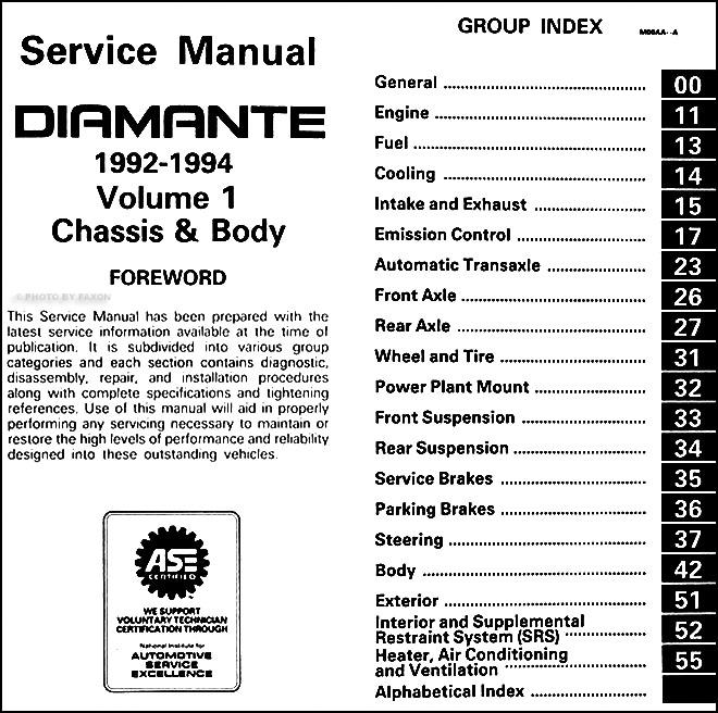 1992 Mitsubishi Diamante Wiring Diagram ~ Wiring Diagram Information