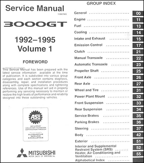 mitsubishi 3000gt wiring diagram 1991 gto mitsubishi. Black Bedroom Furniture Sets. Home Design Ideas
