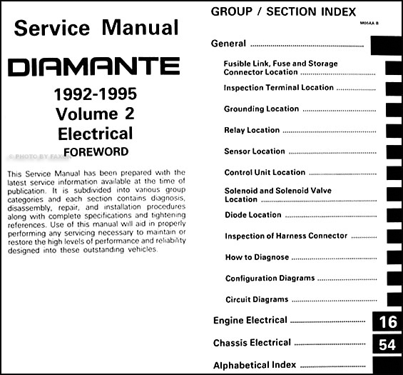 1992 1995 mitsubishi diamante repair shop manual set original rh faxonautoliterature com 1998 Mitsubishi Diamante 1998 Mitsubishi Diamante