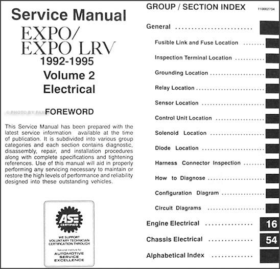1992 1995 mitsubishi expo expo lrv service shop manual original 2 rh faxonautoliterature com 1991 Mitsubishi Expo Recalls 1994 Mitsubishi Expo