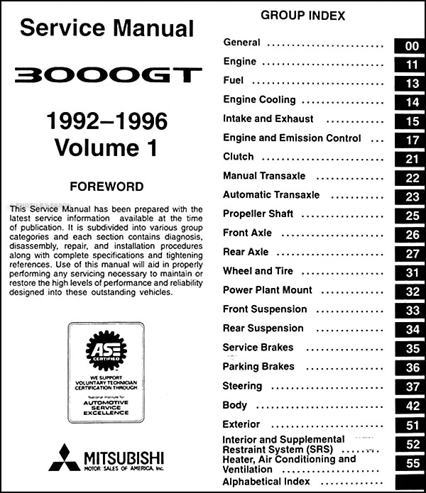 1992 1996 mitsubishi 3000gt repair shop manual set factory reprint rh faxonautoliterature com 1995 Chevy Impala SS Engine Diagram Mitsubishi 3000GT Brake Pads
