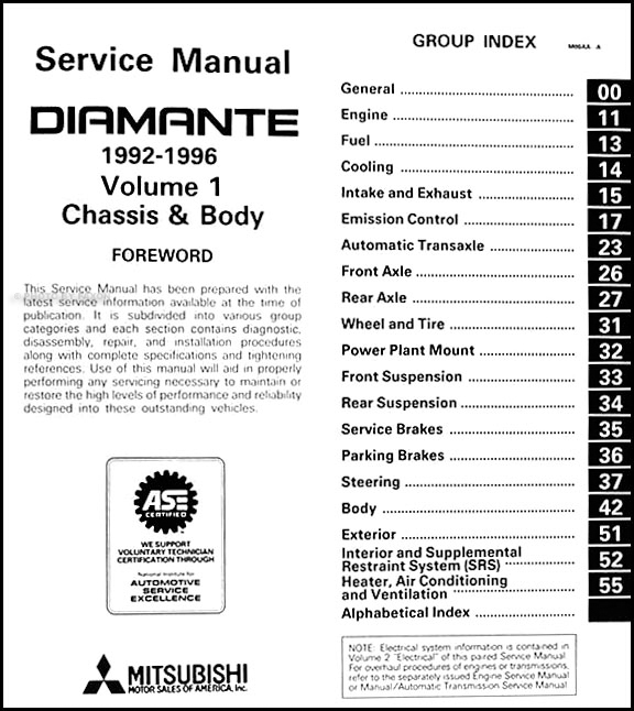 diamante service manual daily instruction manual guides u2022 rh testingwordpress co Repair Manuals Service ManualsOnline