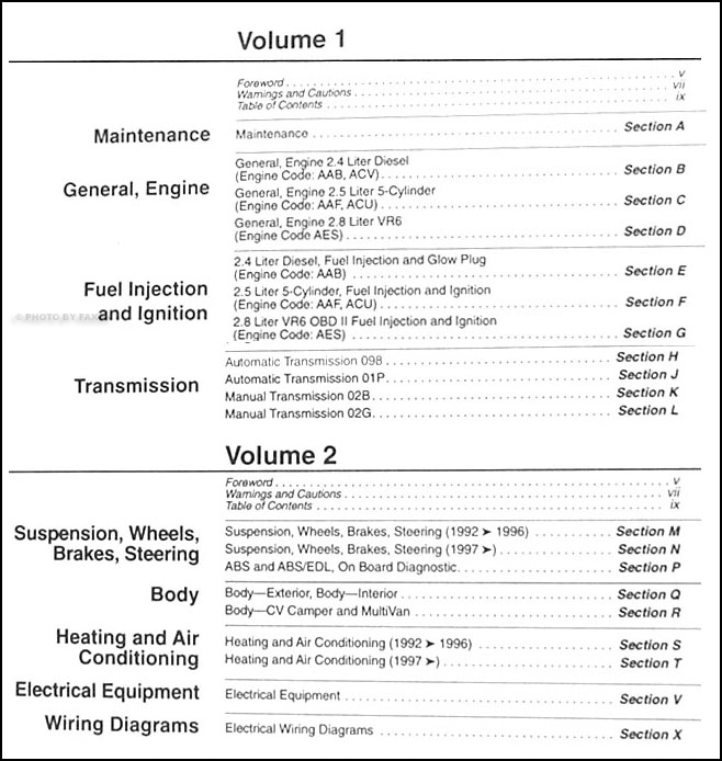 1992 99VWEuroVanBentleyORMSet TOC 1992 1999 vw eurovan bentley repair shop manual VW Jetta Wiring Diagram at bayanpartner.co