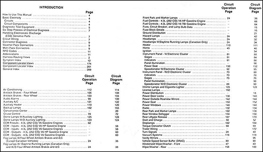 1992 chevy astro van wiring diagram manual original rh faxonautoliterature com Wiring Diagram Symbols 1998 Chevy Van Wiring Diagram