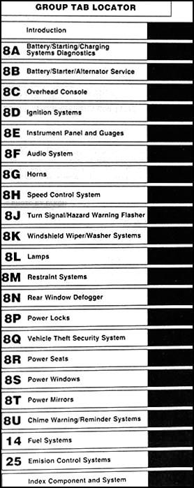 diagrams 784800 dodge spirit wiring diagram dodge omni wiring 1993 dodge spirit fuse box on 1993 wirning diagrams