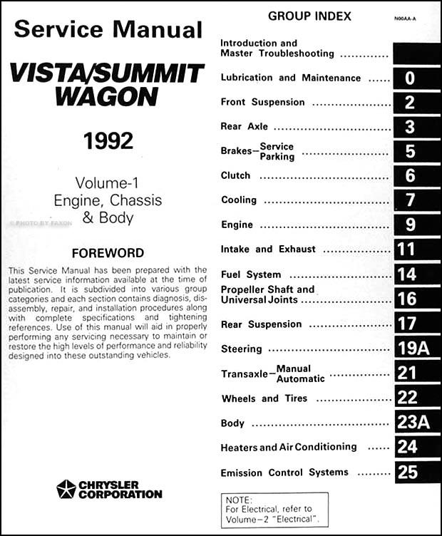 1992DodgeColtVistaORM TOC1 1992 colt vista & summit wagon repair shop manual original 2 Dodge Ram Wiring Diagram at n-0.co
