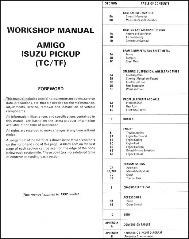 1992 Isuzu Amigo  U0026 Pickup Repair Shop Manual Original
