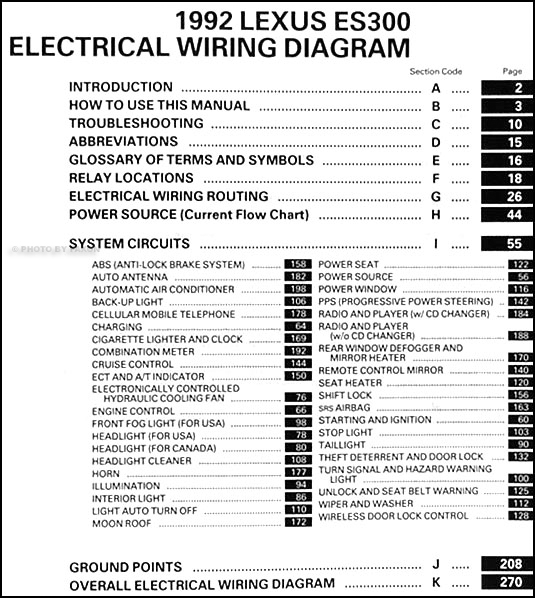 1992 lexus es300 wiring diagram download wiring diagrams u2022 rh sleeperfurniture co