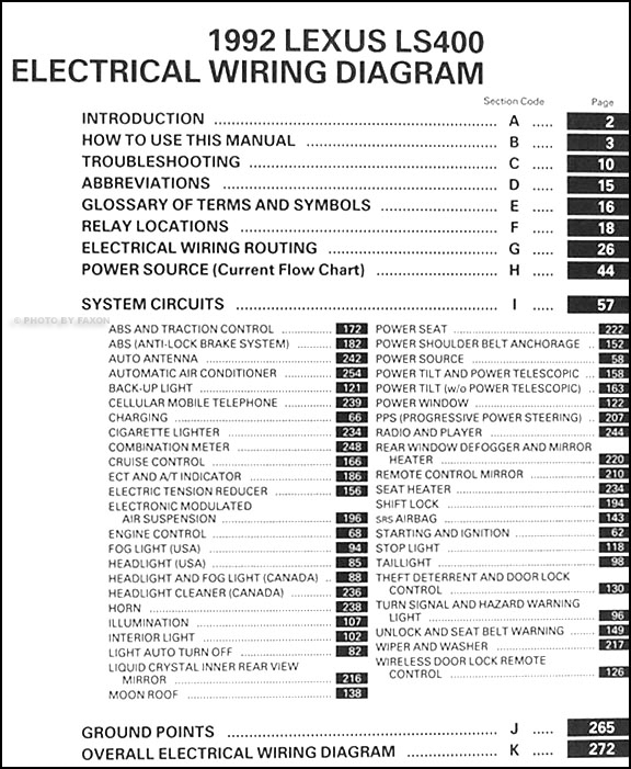 lexus ls400 wiring diagram   26 wiring diagram images