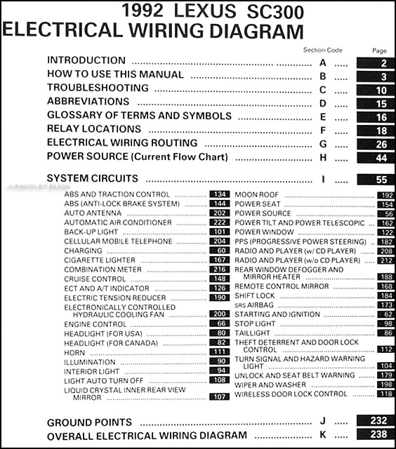 1992LexusSC300WD TOC 1992 lexus sc 300 wiring diagram manual original 1995 lexus sc300 wiring diagrams at gsmportal.co