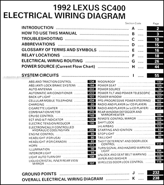 1992LexusSC400WD TOC 1992 lexus sc 400 wiring diagram manual original Residential Electrical Wiring Diagrams at eliteediting.co