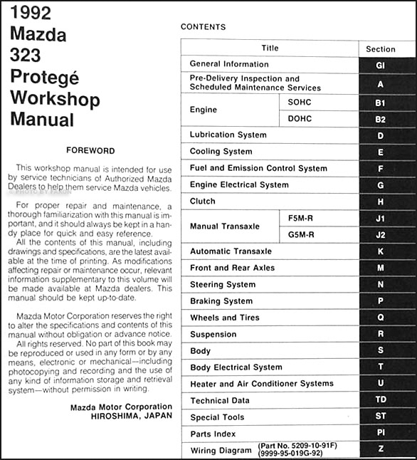 Table Of Contents: Wiring Diagram For Mazda 323 Astina At Aslink.org