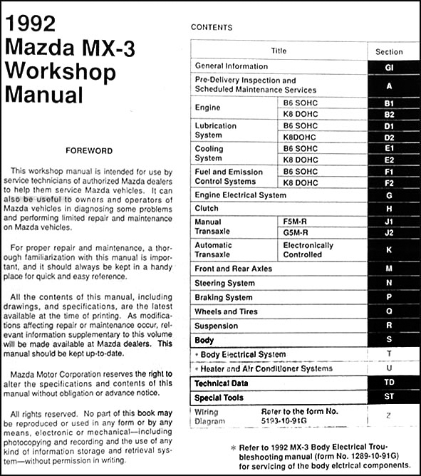 mazda mazda mx3 fuse box diagram mazda automotive wiring mazda mx3 fuse box diagram