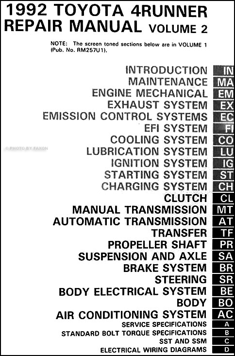 Fantastic 1992 Toyota Stereo Wiring Diagram Gift - Simple Wiring ...