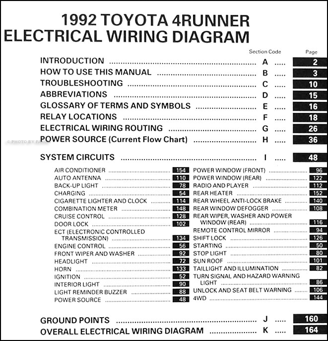 1992 toyota 4runner wiring diagram manual original rh faxonautoliterature com 1990 toyota pickup stereo wiring diagram 1991 toyota 4runner wiring diagram