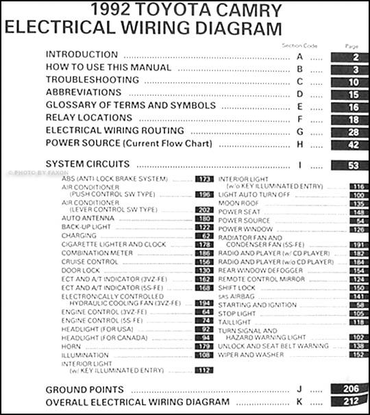 1992 Toyota Camry Wiring Diagram Manual Original