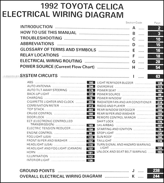 1992ToyotaCelicaWD TOC 1992 toyota celica wiring diagram manual original 2002 Toyota Celica GT MPG at gsmx.co