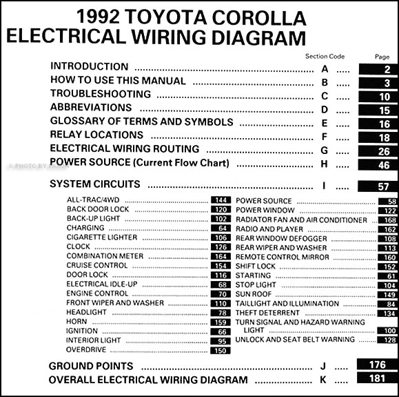 1992ToyotaCorollaWD TOC 1992 toyota corolla wiring diagram manual original toyota corolla electrical wiring diagram at bayanpartner.co