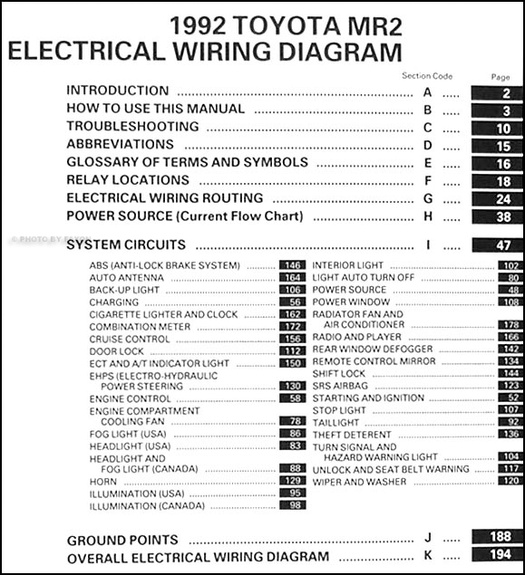 1992 Toyota Mr2 Wiring Diagram Manual Original