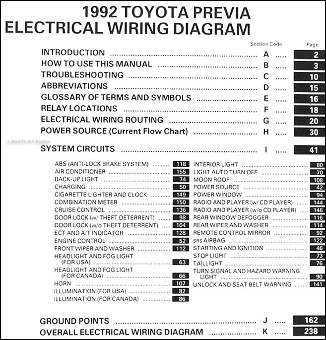 1992 toyota previa wiring diagram manual original rh faxonautoliterature com toyota previa electrical wiring diagram toyota previa transmission wiring diagram