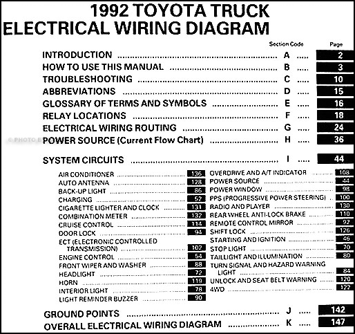1992 toyota truck wiring diagram manual original. Black Bedroom Furniture Sets. Home Design Ideas