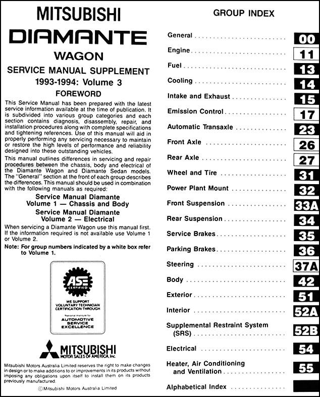 service manual  free download to repair a 1994 mitsubishi
