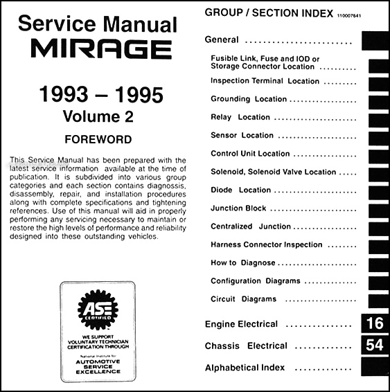 mitsubishi mirage service manual pdf download
