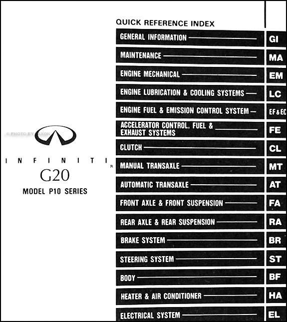 1993 Infiniti G Exterior: 1993 Infiniti G20 Repair Shop Manual Original