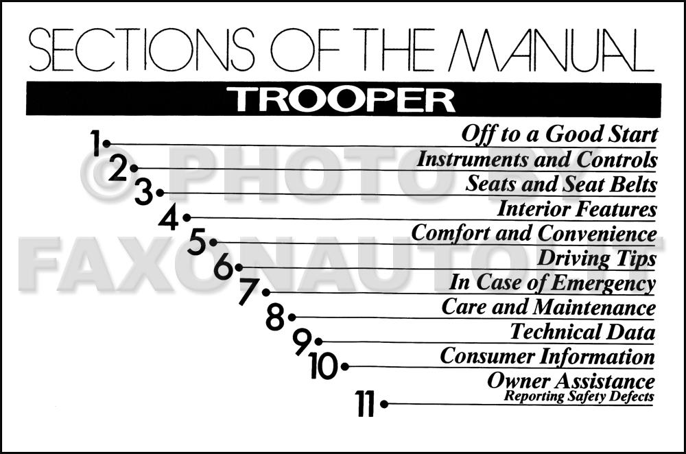 1993 isuzu trooper owner s manual original rh faxonautoliterature com 1993 isuzu trooper repair manual 1987 Isuzu Trooper