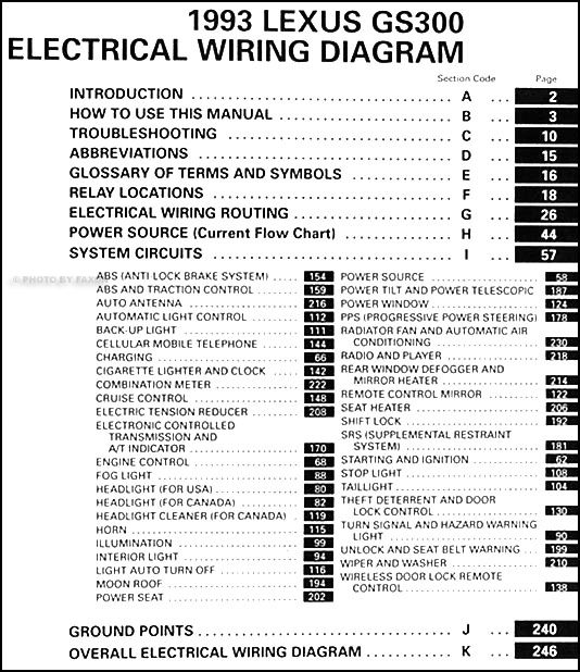 1993LexusGS300WD TOC 1993 lexus gs 300 wiring diagram manual original Kubota Electrical Wiring Diagram at crackthecode.co