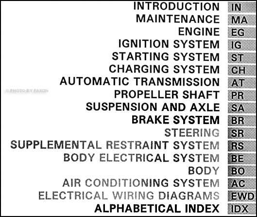 lexus ls400 alternator wiring diagram audi a6 wiring