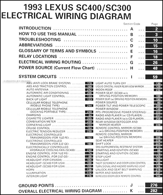 1993 lexus sc 300 400 wiring diagram manual original rh faxonautoliterature com