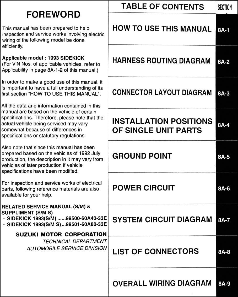 1993 suzuki atv wiring harness 1993 suzuki sidekick 1600 and sport 1800 x-90 wiring ...