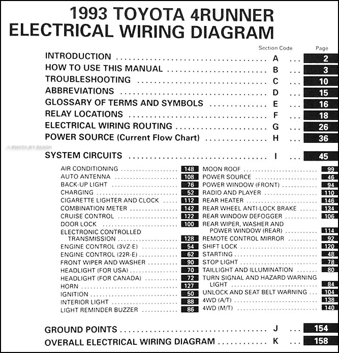 1993Toyota4RunnerWD TOC 1993 toyota 4runner wiring diagram manual original toyota 4runner wiring diagram at reclaimingppi.co