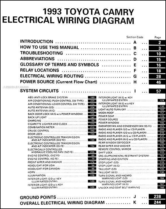 1993 Toyota Pickup Electrical Wiring Diagram - DIY Wiring Diagrams •