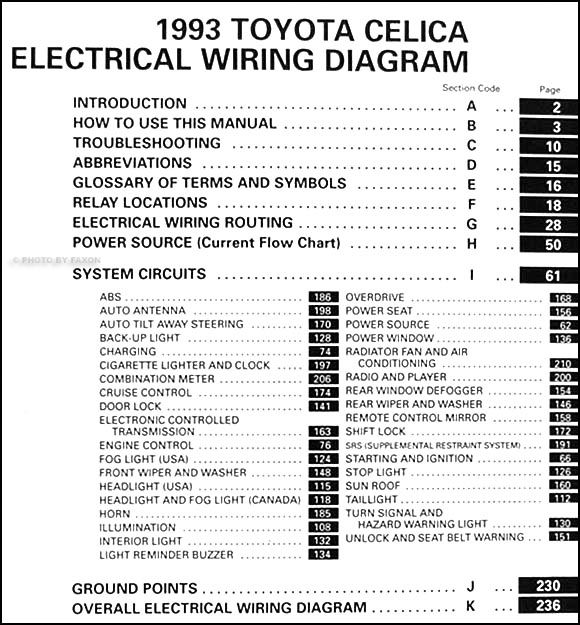 1993 toyota celica wiring diagram manual original. Black Bedroom Furniture Sets. Home Design Ideas