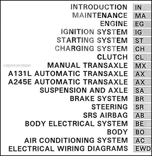 97 Toyota Mr2 Engine
