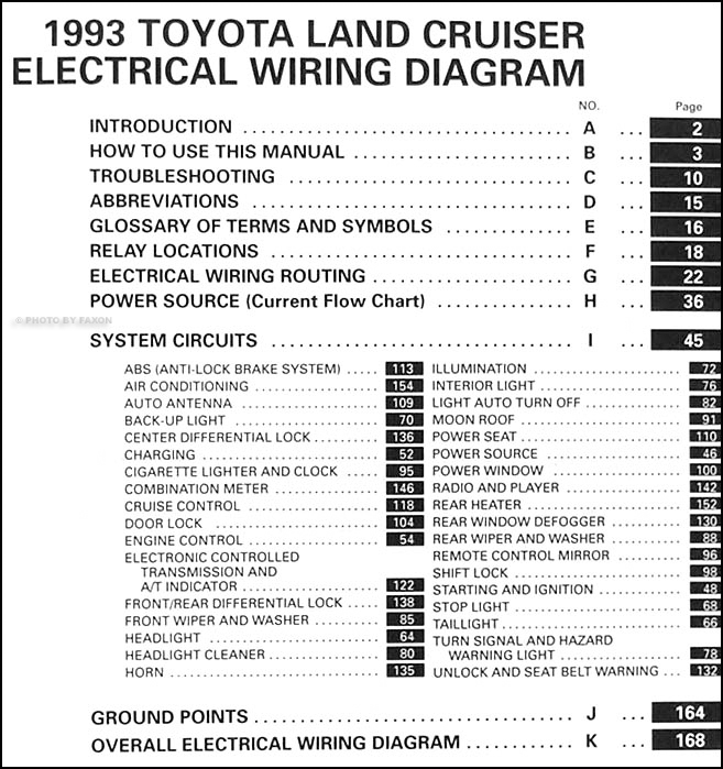 1993 Toyota Land Cruiser Wiring Diagram Manual Original
