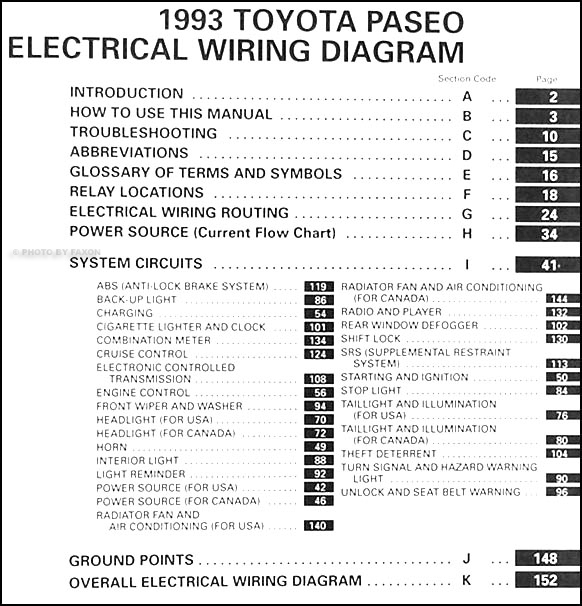 1993ToyotaPaseoWD TOC 1993 toyota paseo wiring diagram manual original 90 Toyota Paseo at edmiracle.co
