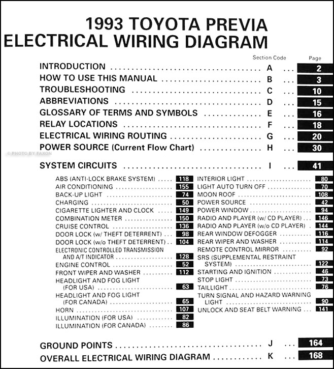 1993 Toyota Previa Wiring Diagram - Wiring Diagram •