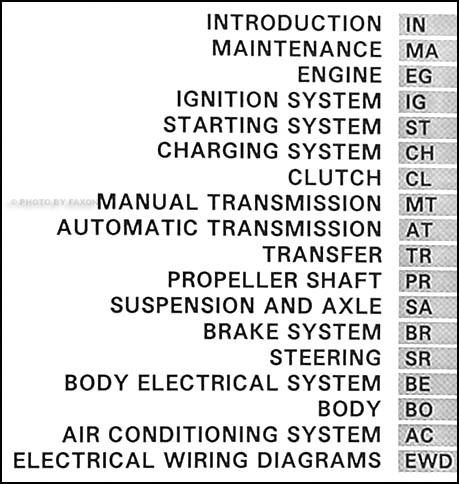 1998 Toyota T100 Engine Diagram