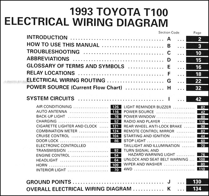 1993 toyota t100 truck wiring diagram manual original rh faxonautoliterature com Toyota Wiring Diagrams Color Code Toyota Electrical Wiring Diagram